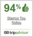 Stauros tou Notou Trip Advisor